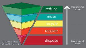 Zero Waste Australia Plastic Free July